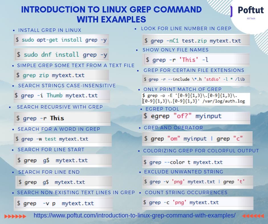 Introduction to Linux Grep Command With Examples Infographic