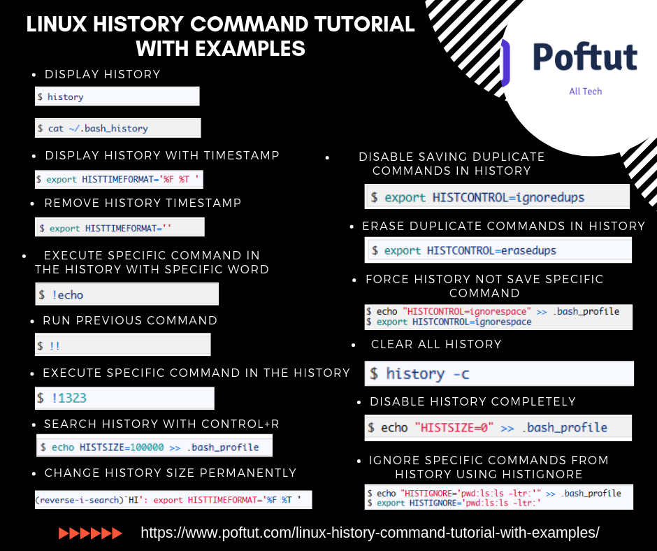 Linux History Command Tutorial with Examples Infographic