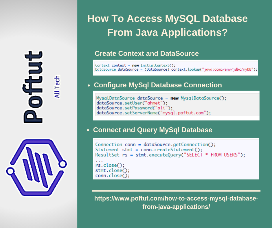 How To Access MySQL Database From Java Applications? Infografic