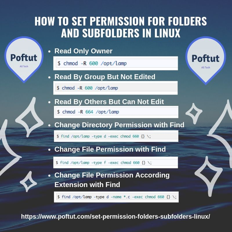 How To Set Permission For Folders and Subfolders in Linux Infografic