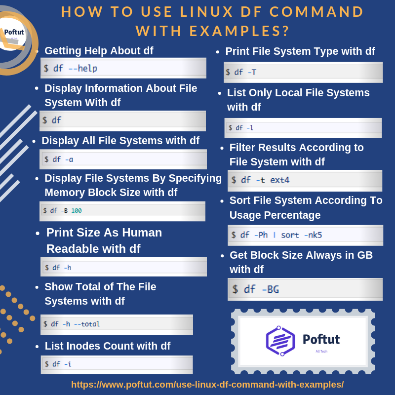 How To Use Linux df Command with Examples? Infografic