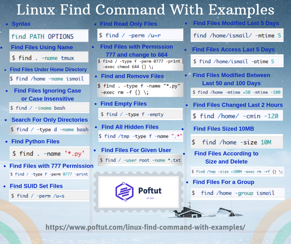 Linux Find Command With Examples Infographing