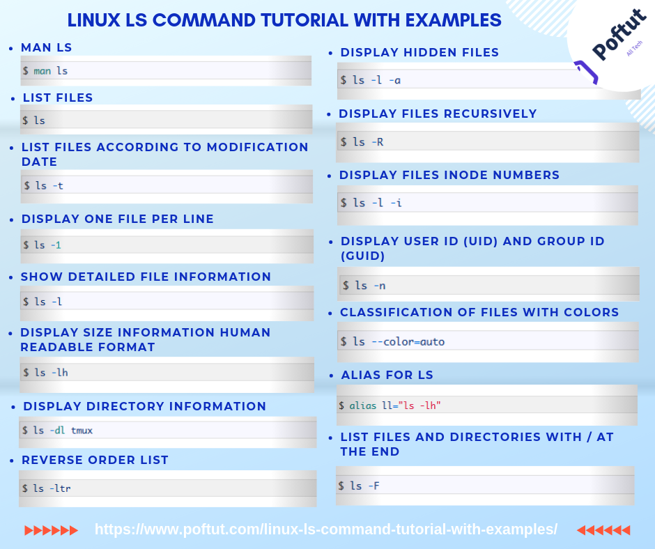 Linux ls Command Tutorial With Examples Infografic