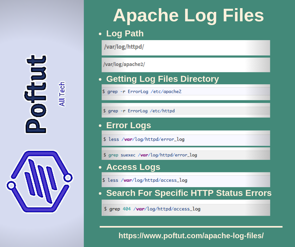 Apache Log Files Infografic