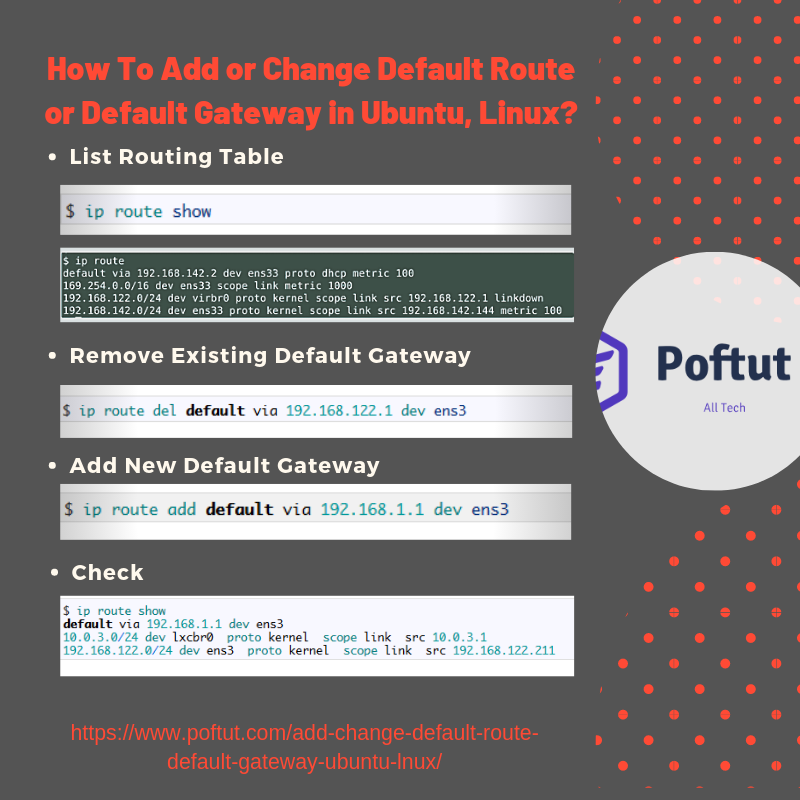 How To Add or Change Default Route or Default Gateway in Ubuntu, Linux? Infografic