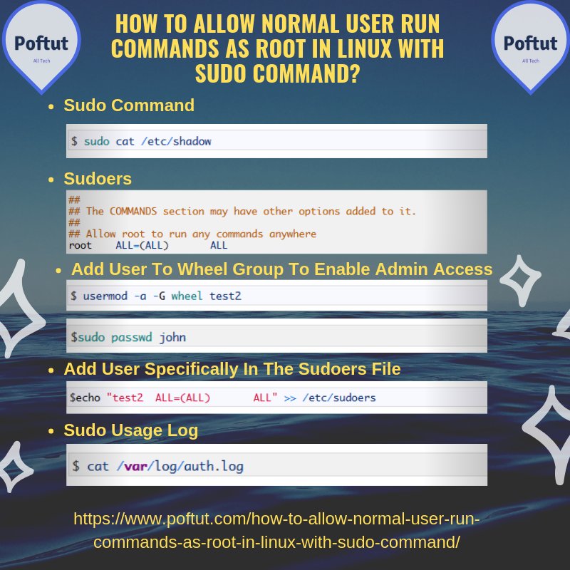 How To Allow Normal User Run Commands As Root In Linux with sudo Command? Infografic