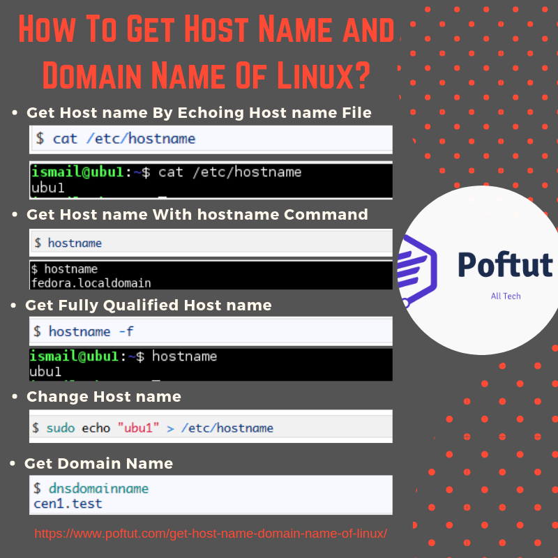 How To Get Host Name and Domain Name Of Linux? Infografic