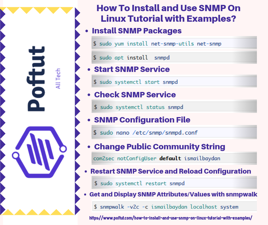 How To Install and Use SNMP On Linux Tutorial with Examples? Infographic