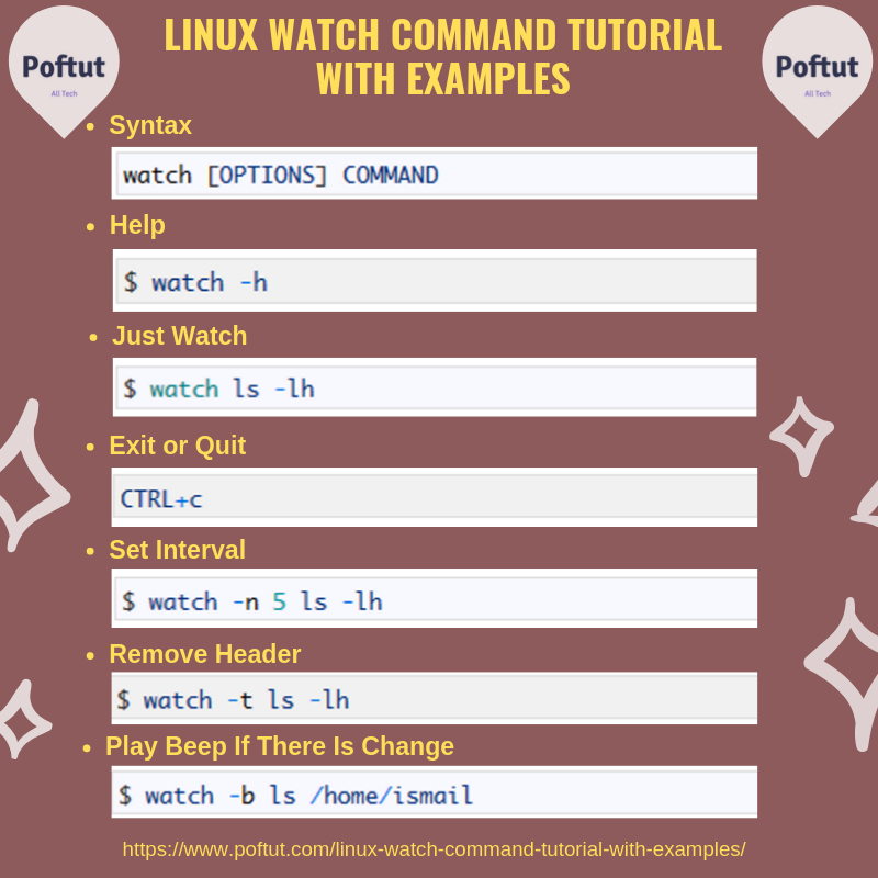 Linux Watch Command Tutorial With Examples Infographic