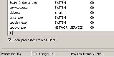 Show Processes From All Users