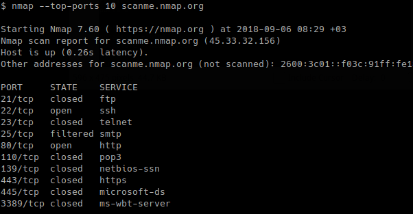 Nmap Top Ports