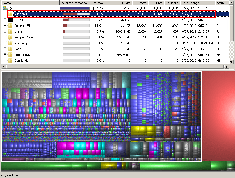 File and Director Scan Results