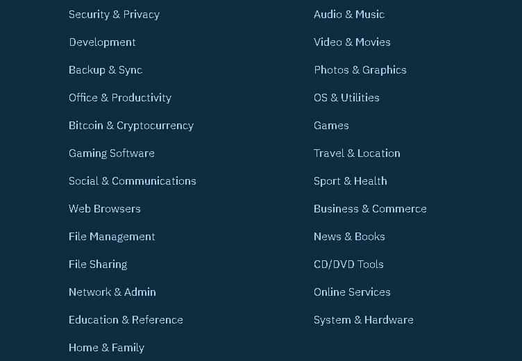 Software Usage Types